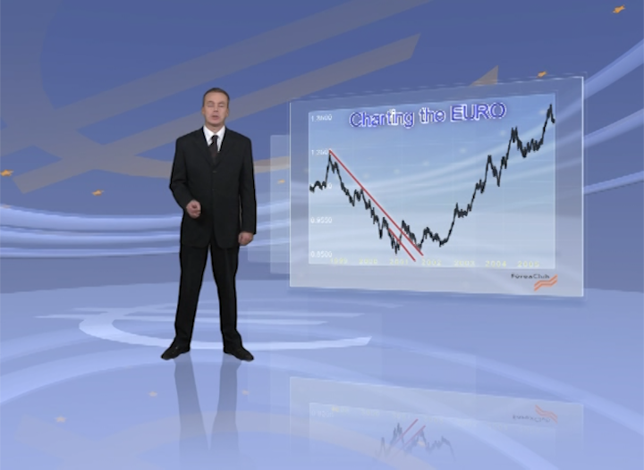 Charting the EURO